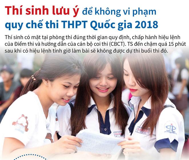 Thí sinh lưu ý để không vi phạm quy chế thi THPT quốc gia 2018